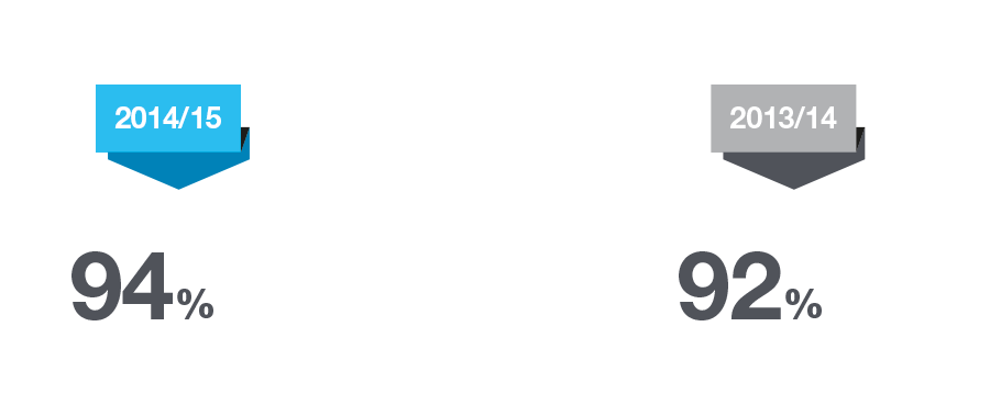 Landfill trucks